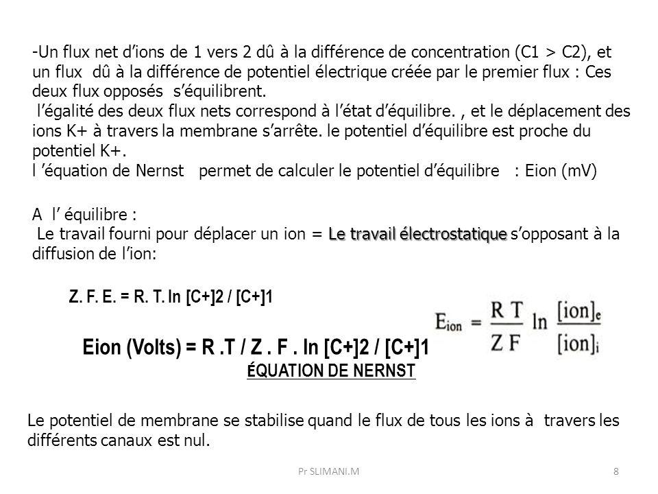 Eion (Volts) = R .T / Z . F . ln [C+]2 / [C+]1